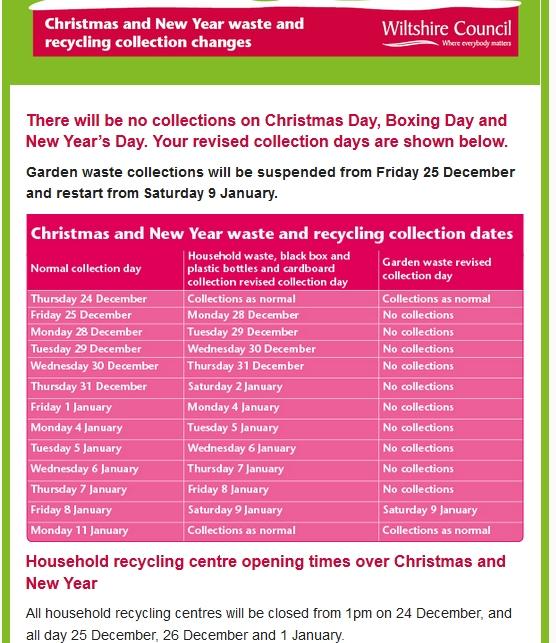 Xmas recycliing 2015
