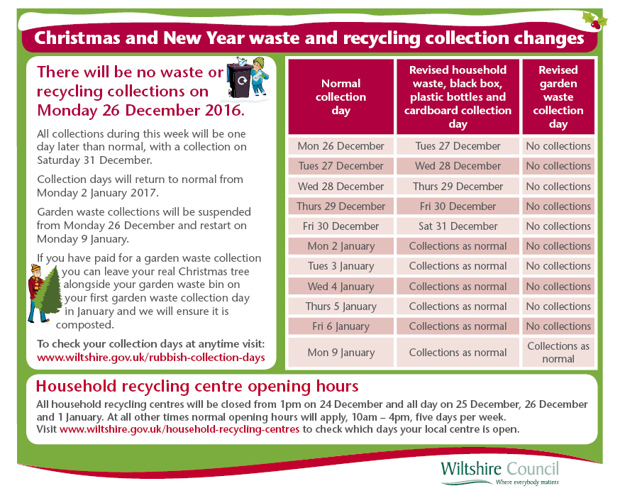 christmas-waste-2016-mag-advert_hires